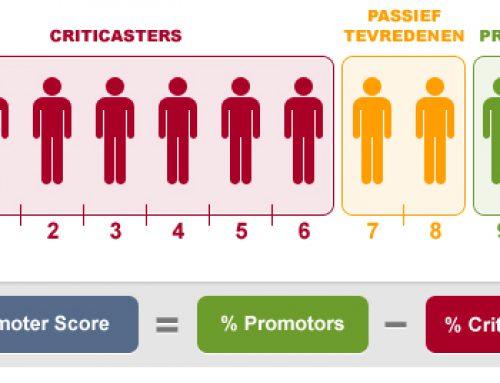Meer super enthousiaste klanten door de Net Promotor Score